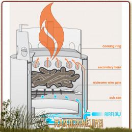 Réchaud Bushcraft à bois, le Solo Stove acier inox très puissant grâce à son système de combustion double paroi